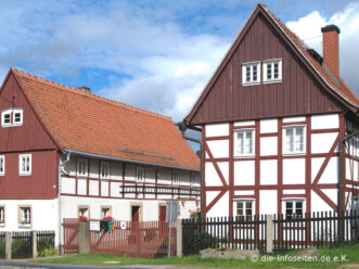 Kleinbauernmuseum